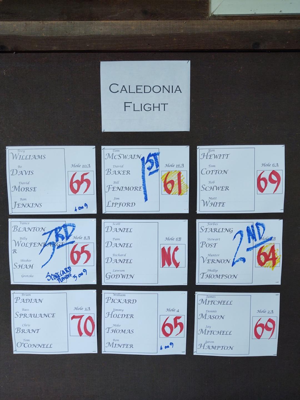 Caledonia Flight Winners